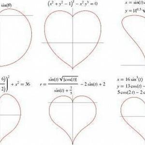 Matematické funkce zobrazující srdce